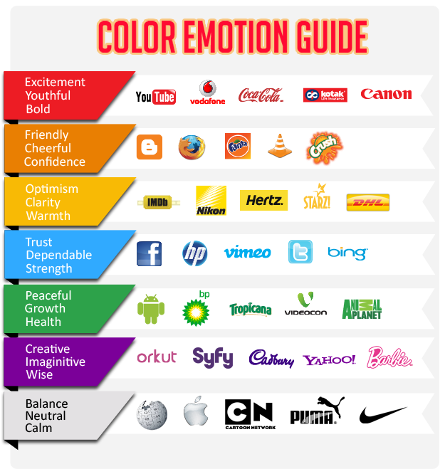What Color Should Your Corporate Logo Be Socialosophy S Blog