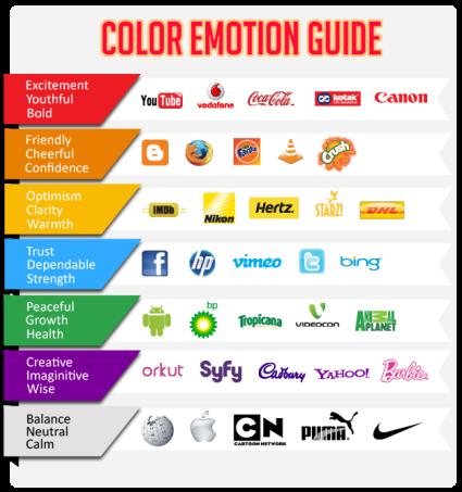 colors, logos, branding