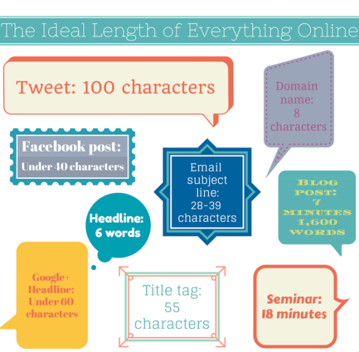 infographic, social media, twitter, facebook, blogging, digital marketing